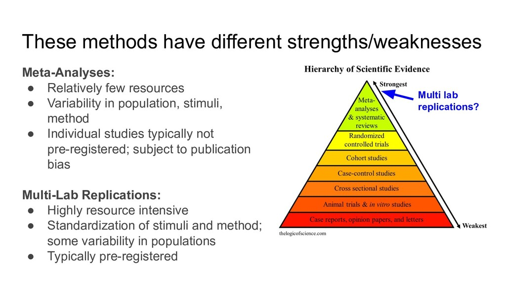 These methods have different strengths/weakness...