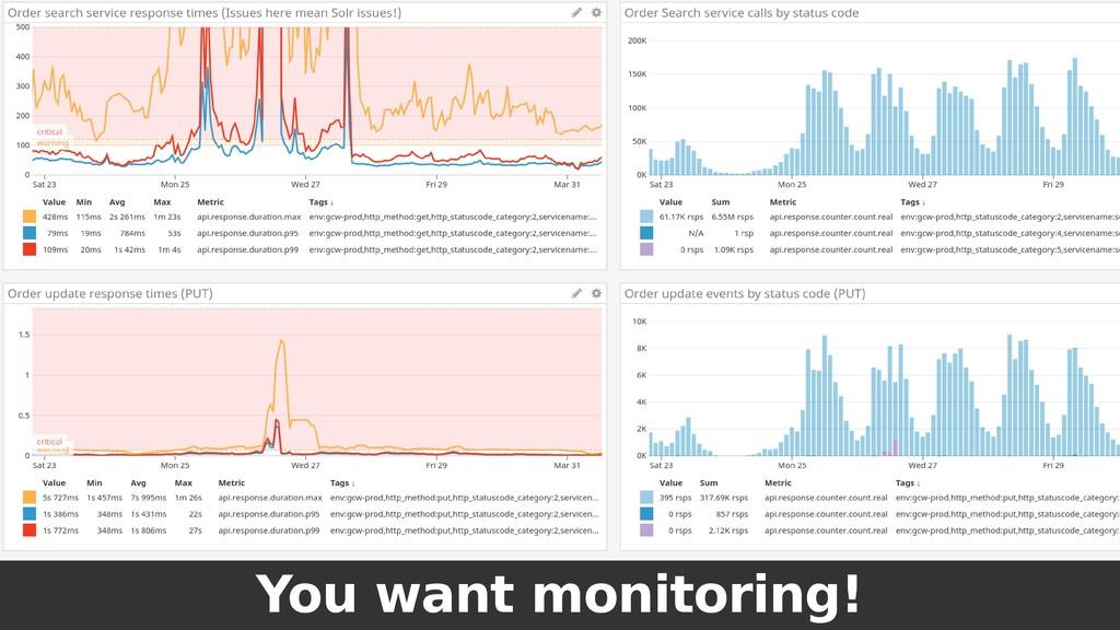 You want monitoring!