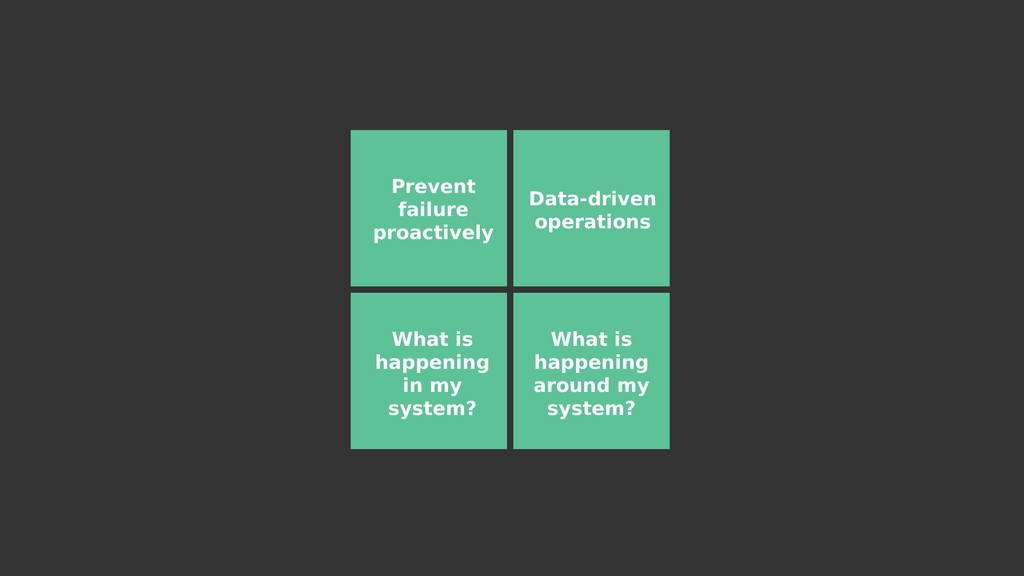 What is happening around my system? What is hap...