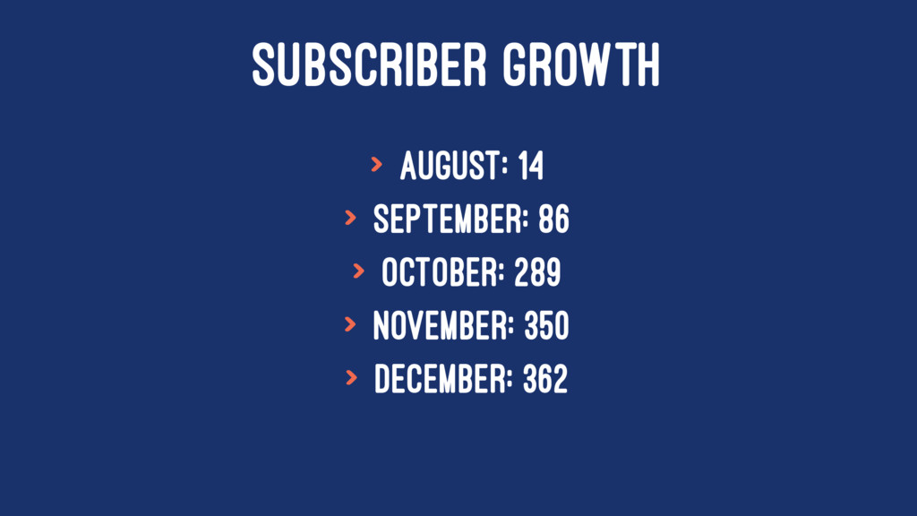SUBSCRIBER GROWTH > August: 14 > September: 86 ...
