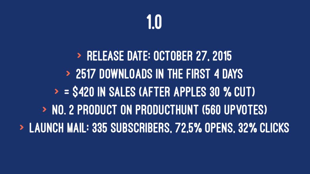 1.0 > Release Date: October 27, 2015 > 2517 dow...