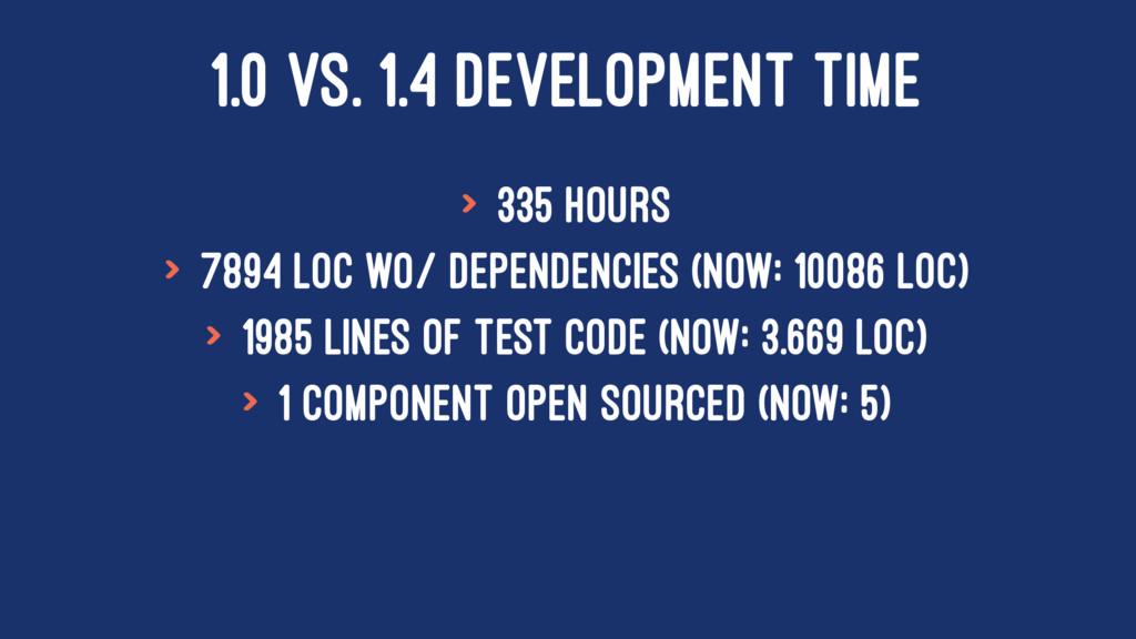 1.0 VS. 1.4 DEVELOPMENT TIME > 335 hours > 7894...