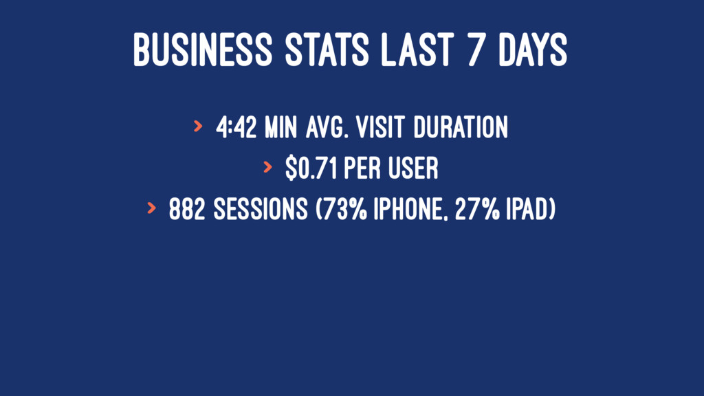 BUSINESS STATS LAST 7 DAYS > 4:42 min avg. visi...