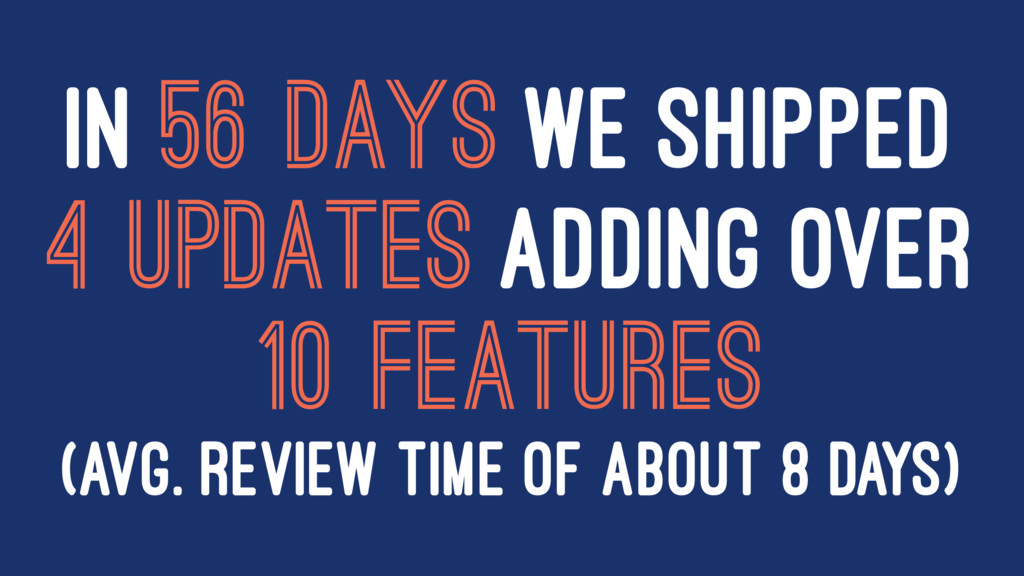 IN 56 DAYS WE SHIPPED 4 UPDATES ADDING OVER 10 ...