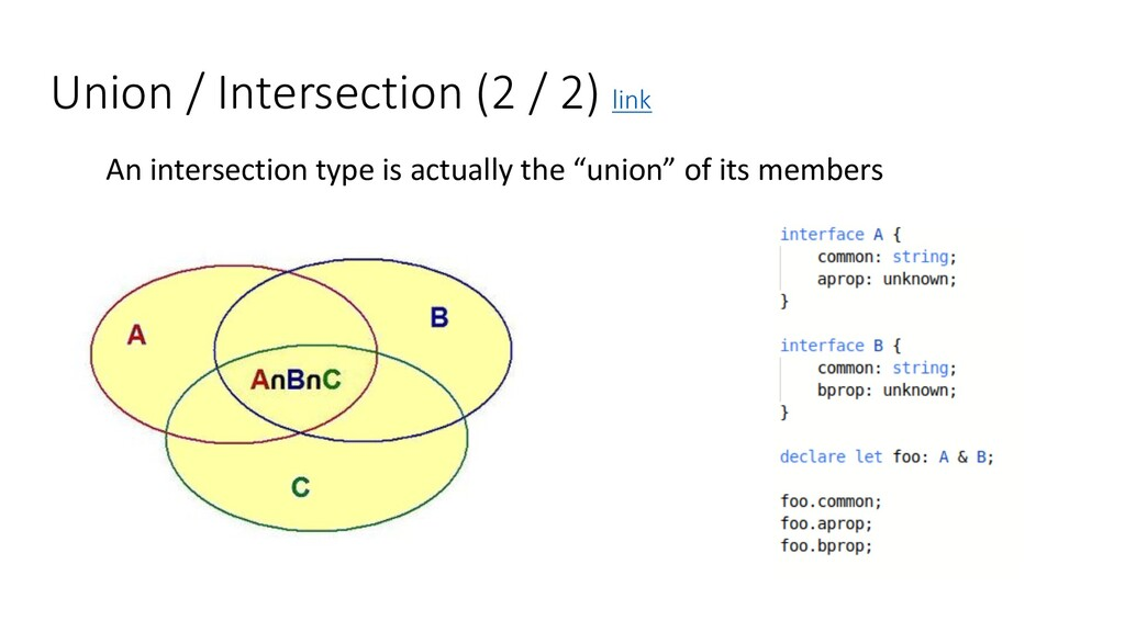 Union / Intersection (2 / 2) link An intersecti...