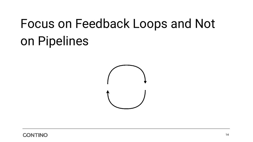 Focus on Feedback Loops and Not on Pipelines 14