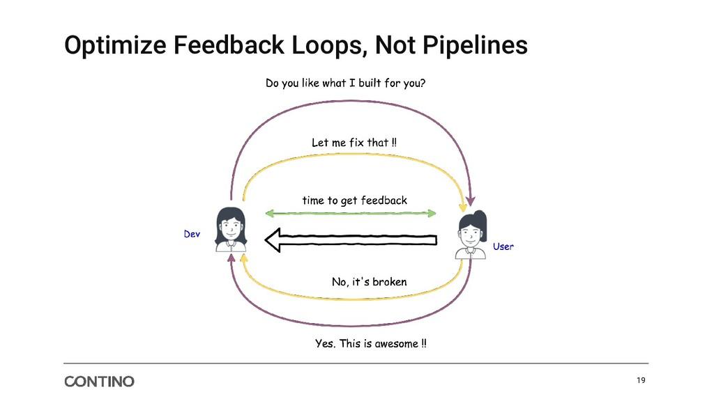 Optimize Feedback Loops, Not Pipelines 19