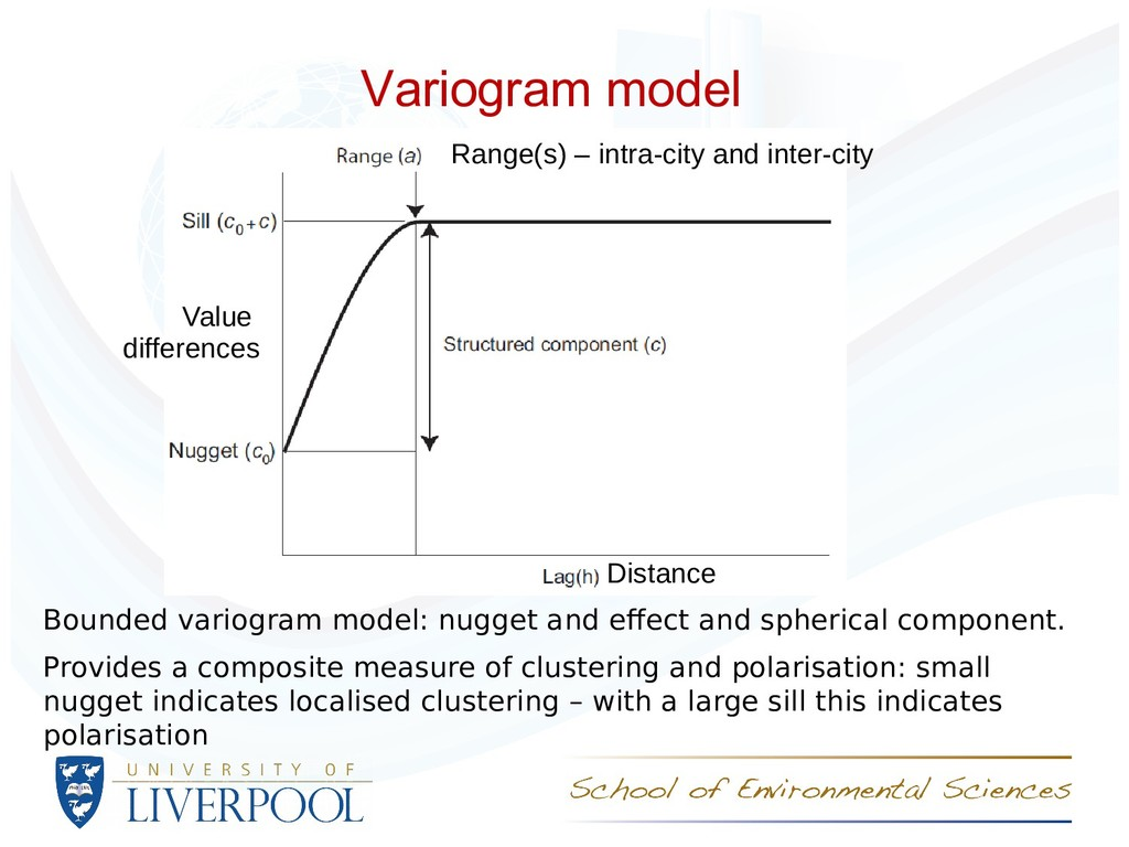 Bounded variogram model: nugget and efect and s...