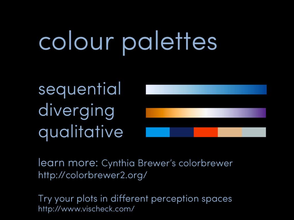 colour palettes sequential diverging qualitativ...