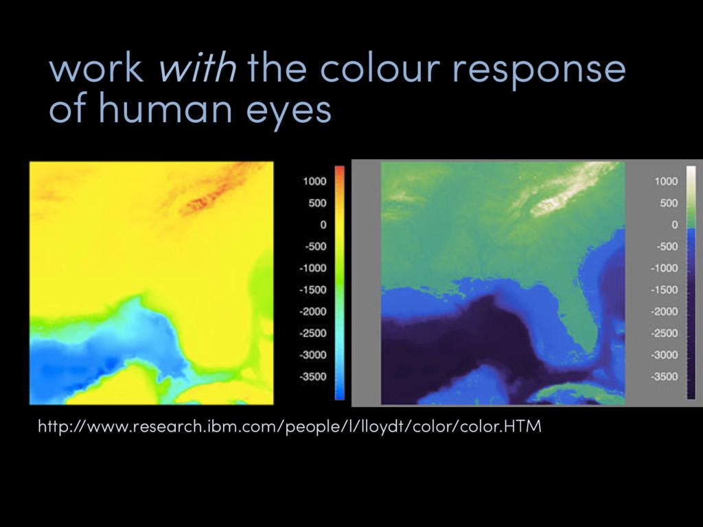 http://www.research.ibm.com/people/l/lloydt/col...
