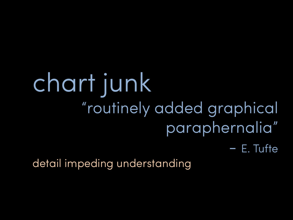 """chart junk """"routinely added graphical paraphern..."""