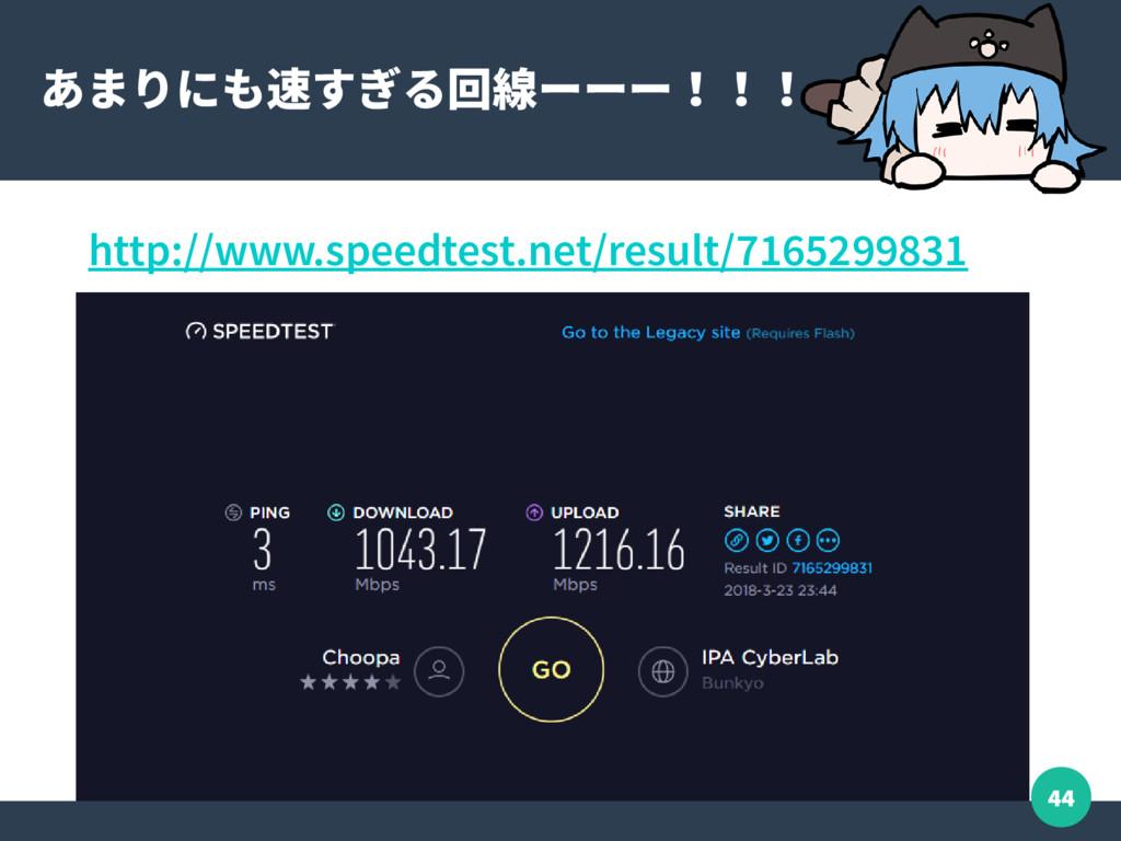 44 あまりにも速すぎる回線ーーー!!! http://www.speedtest.net/r...