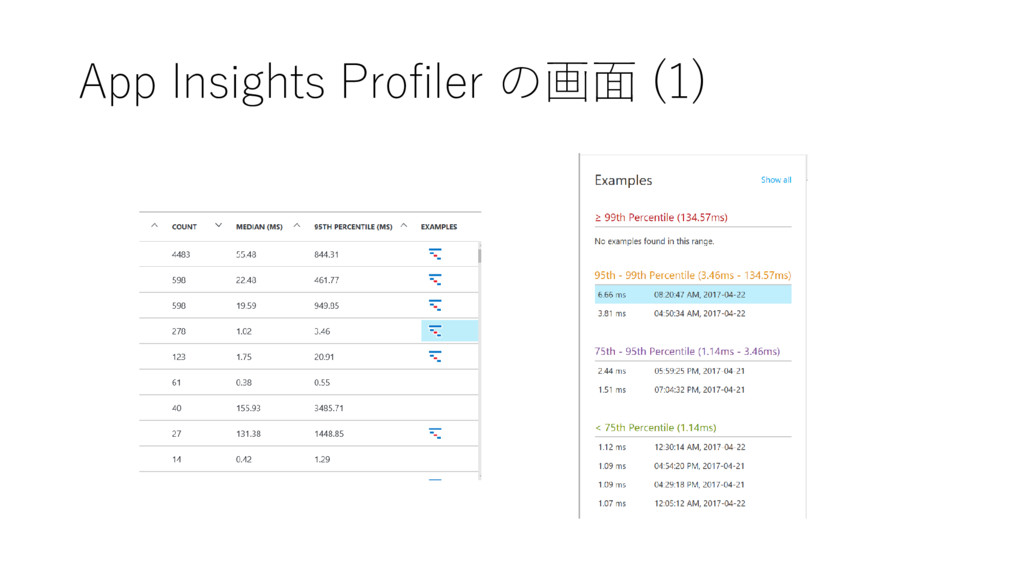 App Insights Profiler の画面 (1)