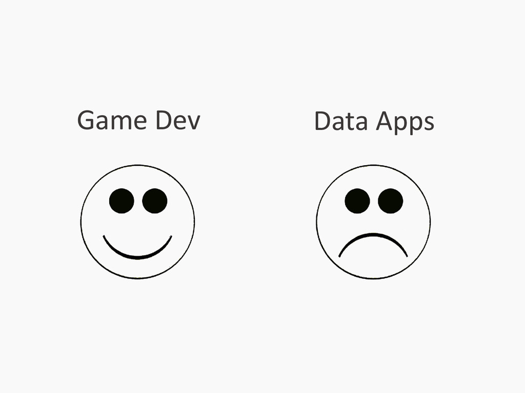 Game Dev Data Apps