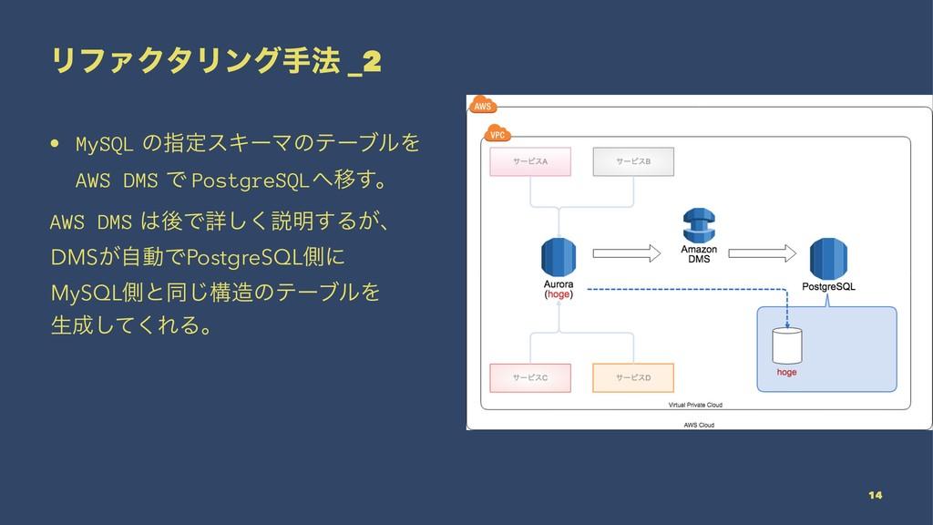 ϦϑΝΫλϦϯάख๏ _2 • MySQL ͷࢦఆεΩʔϚͷςʔϒϧΛ AWS DMS Ͱ P...