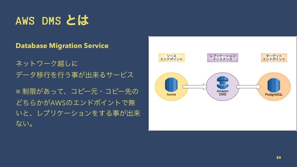AWS DMS ͱ Database Migration Service ωοτϫʔΫӽ͠ʹ...