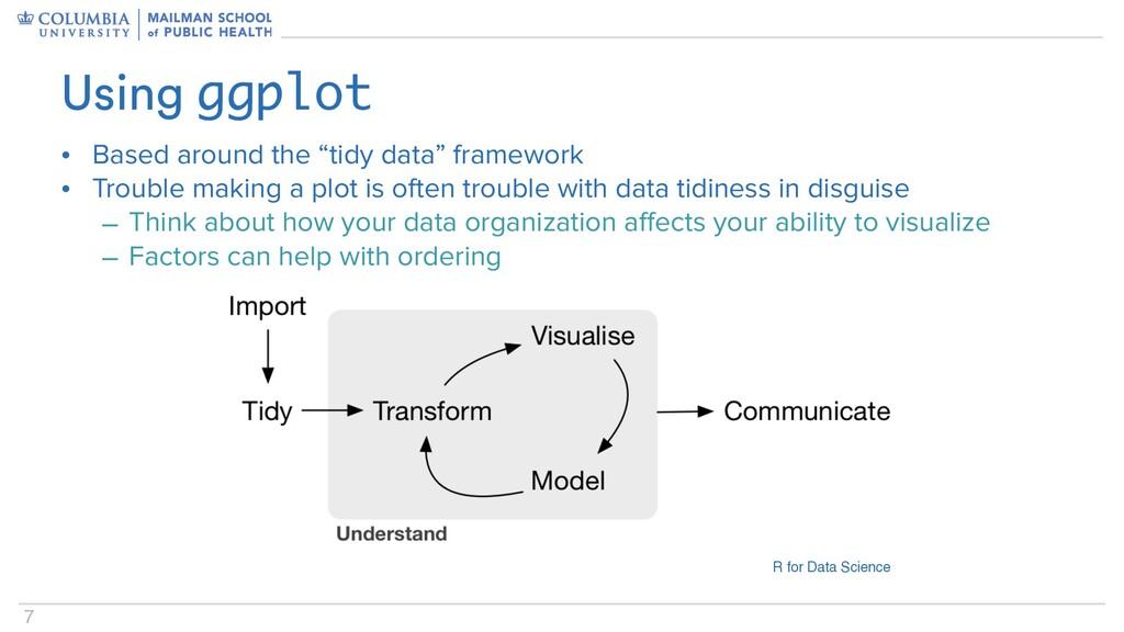"7 • Based around the ""tidy data"" framework • Tr..."