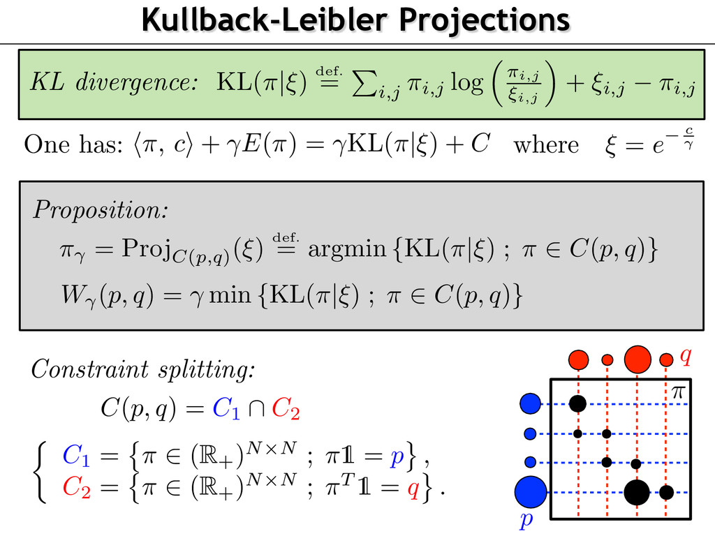 Kullback-Leibler Projections W (p, q) = min {KL...