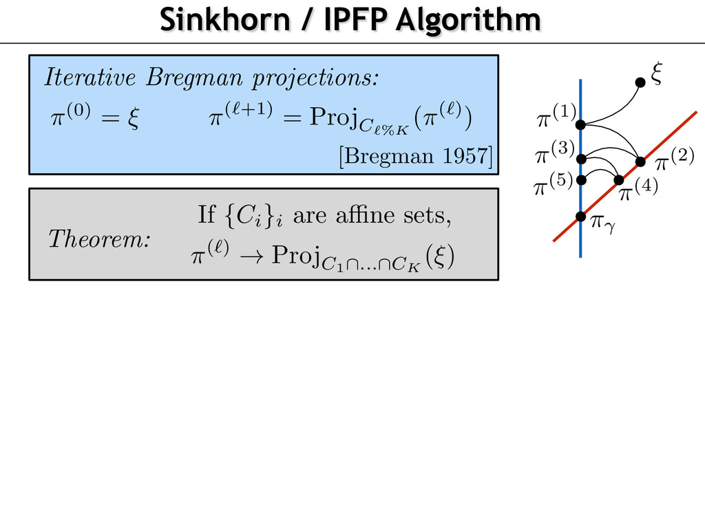 Sinkhorn / IPFP Algorithm Iterative Bregman pro...