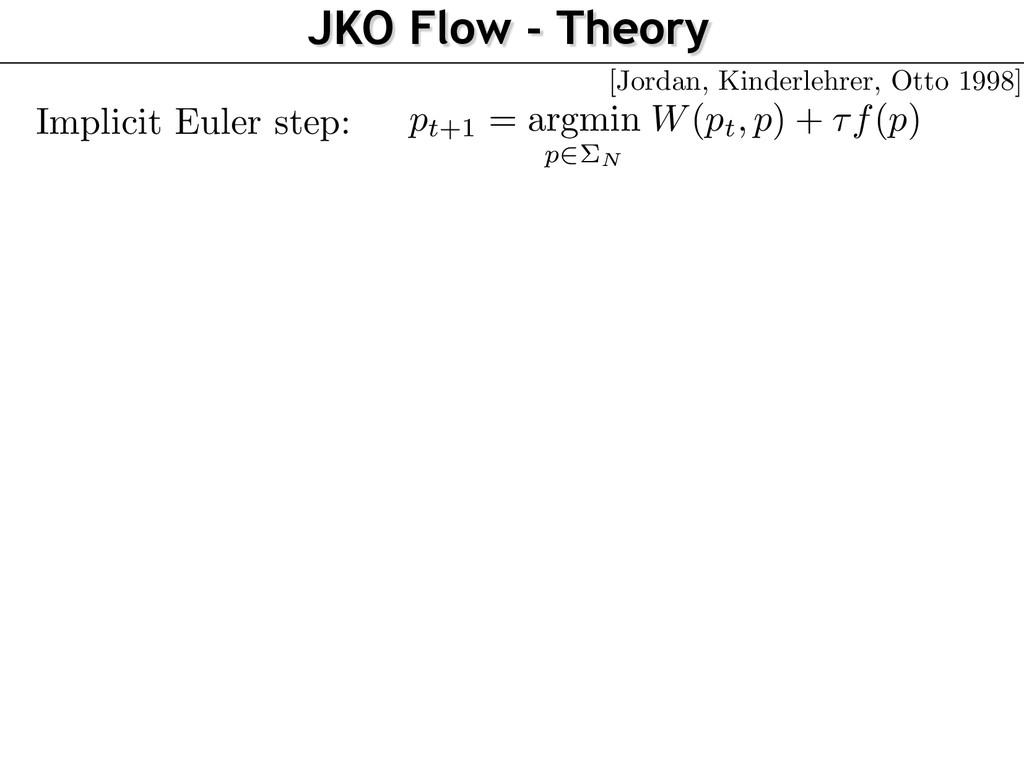 JKO Flow - Theory Implicit Euler step: [Jordan,...