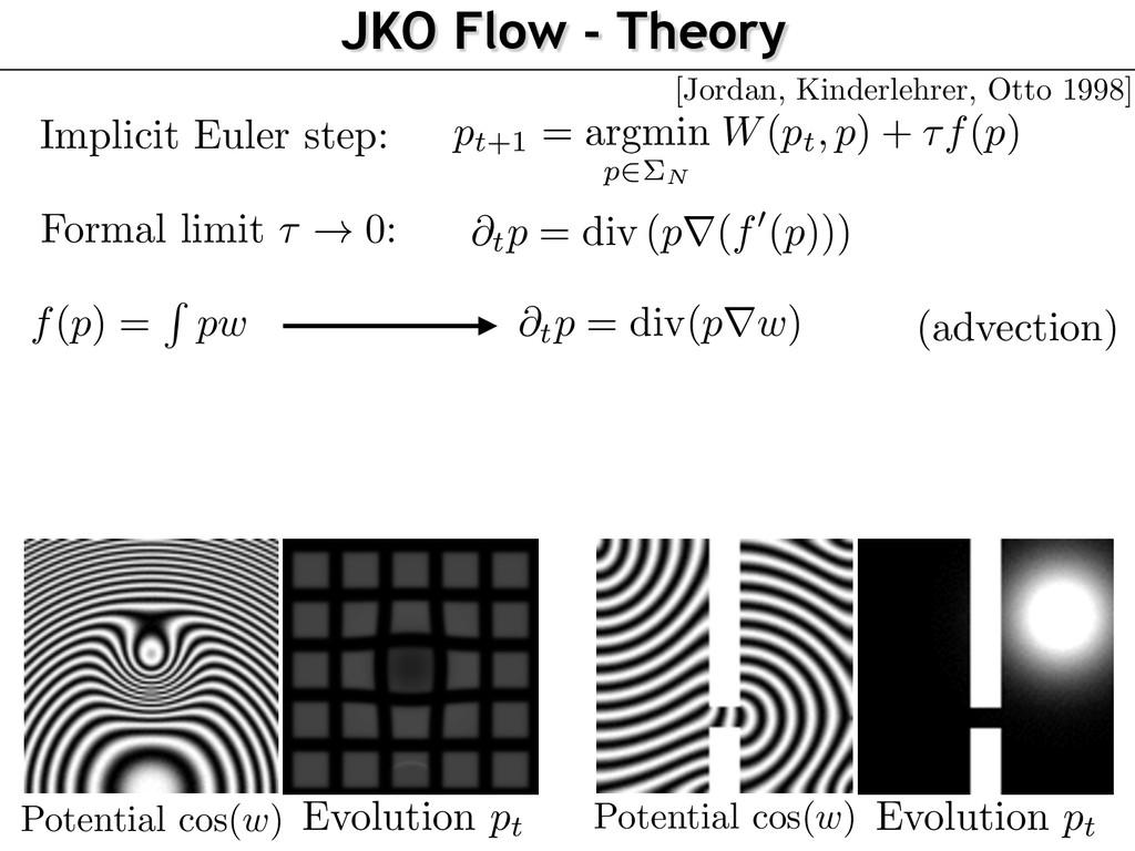 JKO Flow - Theory f(p) = R pw (advection) Impli...
