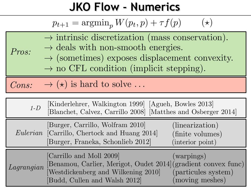 JKO Flow - Numerics Pros: ! intrinsic discretiz...