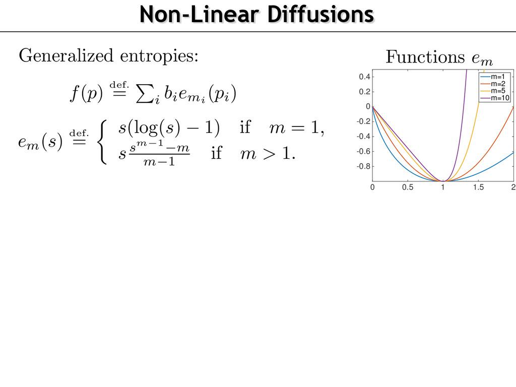 Non-Linear Diffusions 0 0.5 1 1.5 2 -0.8 -0.6 -...