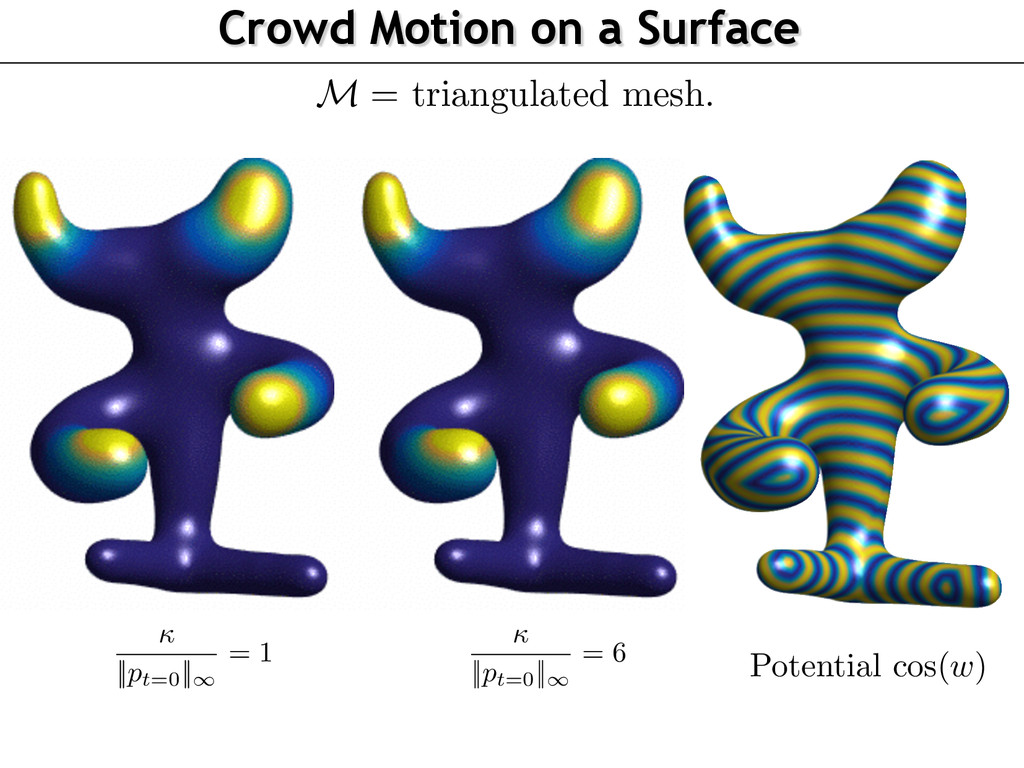 Crowd Motion on a Surface  ||pt=0 ||1 = 1  ||...