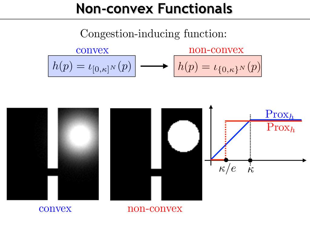 Non-convex Functionals h(p) = ◆[0,]N (p) Conge...