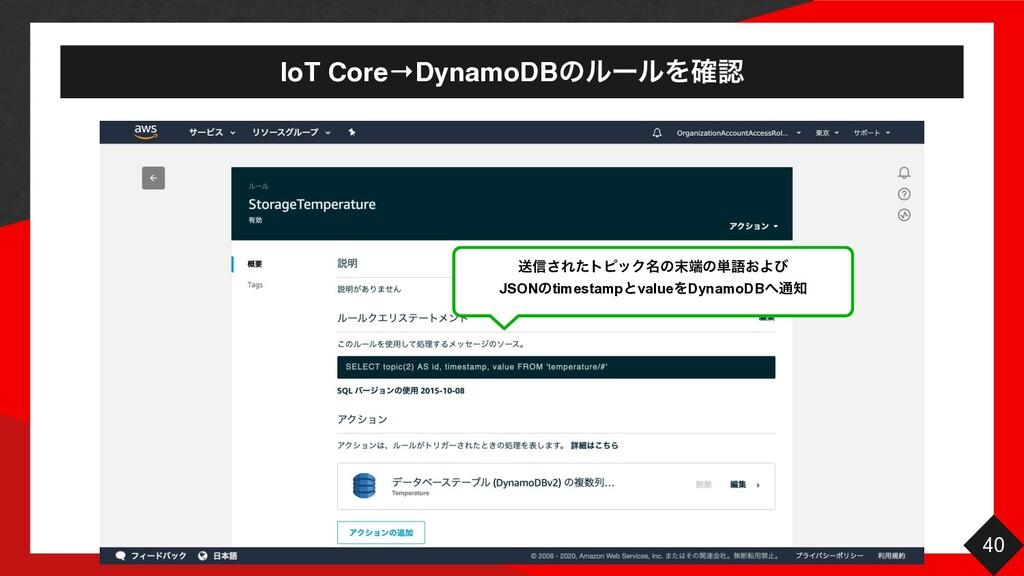 IoT Core→DynamoDBͷϧʔϧΛ֬ 40 ΫϦοΫ ૹ৴͞ΕͨτϐοΫ໊ͷͷ...