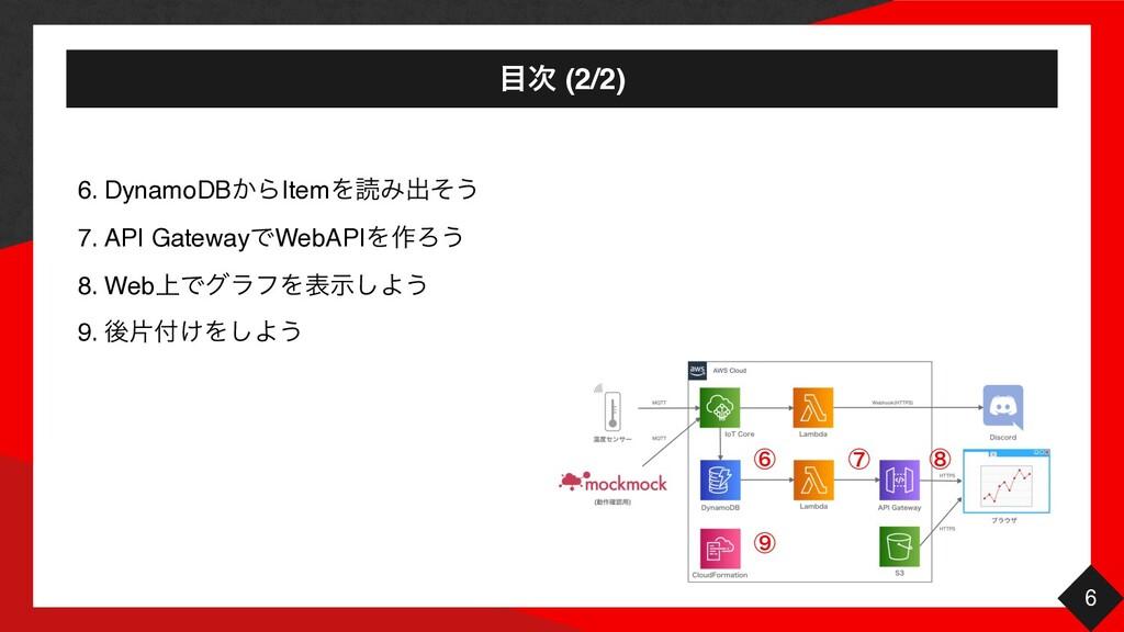  (2/2) 6 6. DynamoDB͔ΒItemΛಡΈग़ͦ͏ 7. API Gatew...