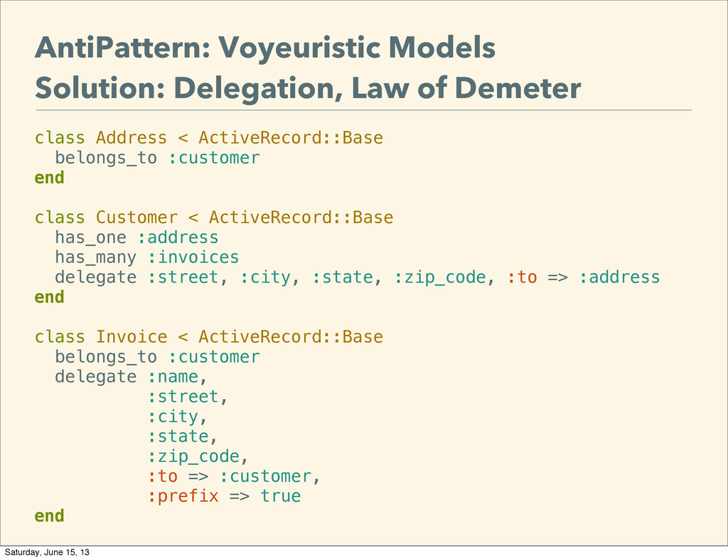 AntiPattern: Voyeuristic Models Solution: Deleg...