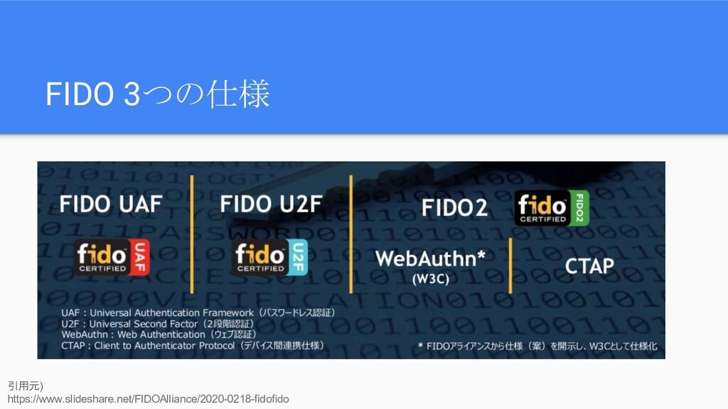 FIDO 3つの仕様 引用元) https://www.slideshare.net/FIDO...