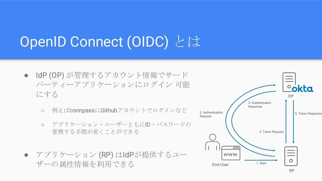 OpenID Connect (OIDC) とは ● IdP (OP) が管理するアカウント情...