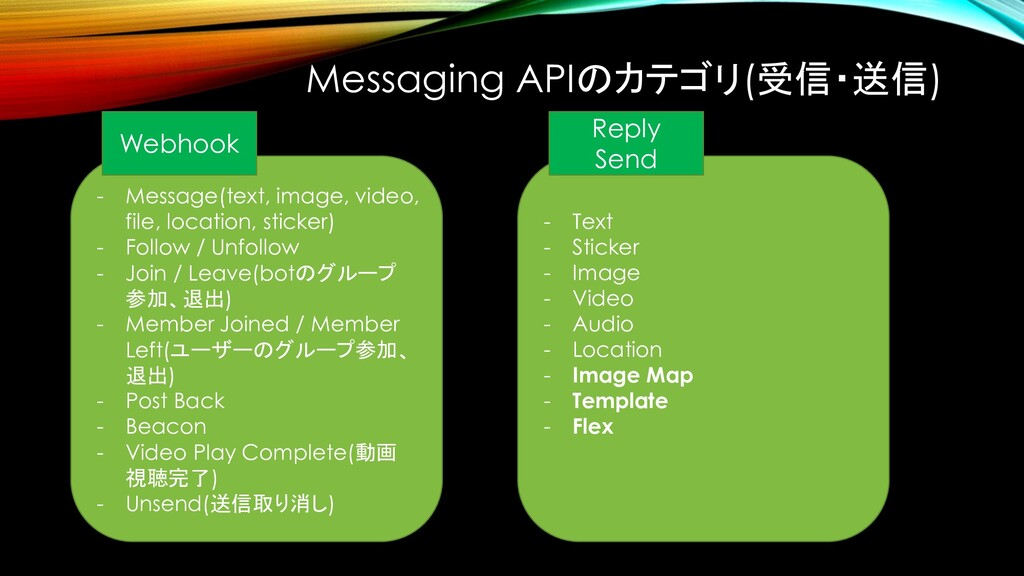 - Message(text, image, video, file, location, s...