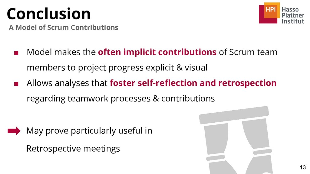 Conclusion 13 A Model of Scrum Contributions ■ ...