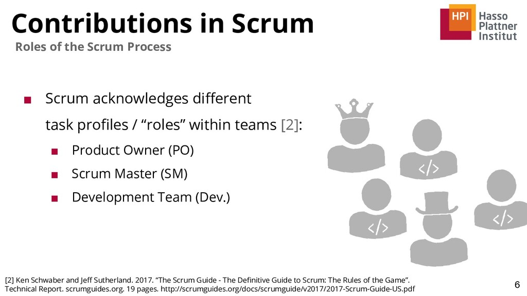 Contributions in Scrum 6 Roles of the Scrum Pro...
