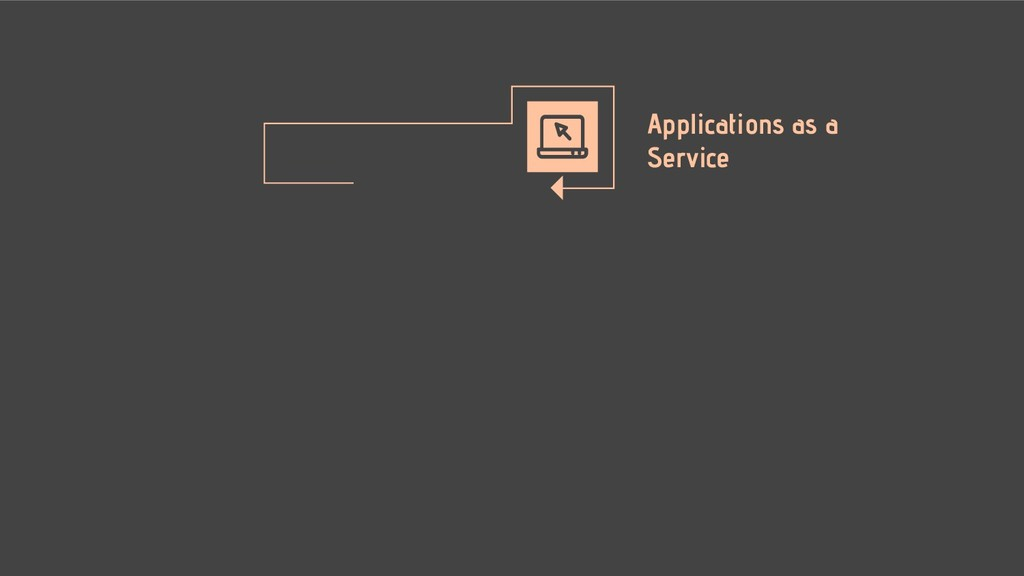 Applications as a Service