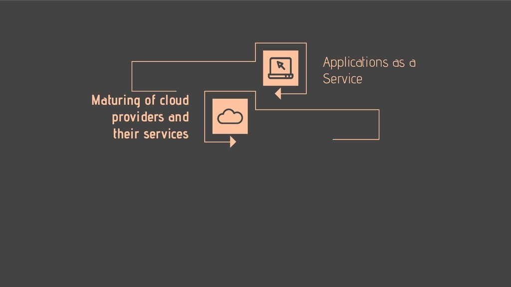 Applications as a Service Maturing of cloud pro...
