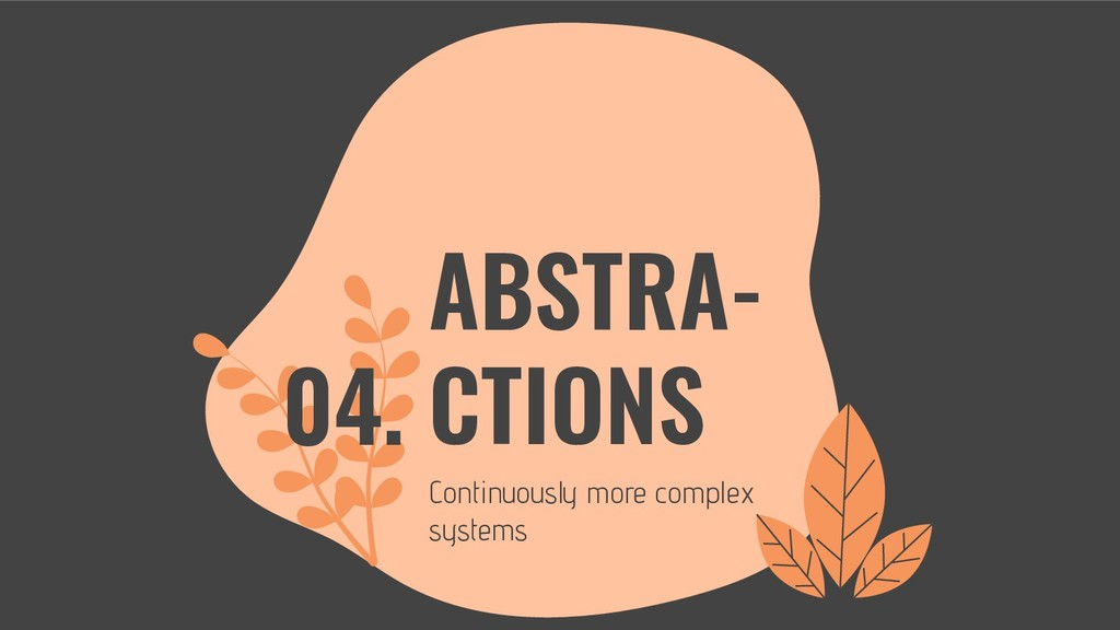 ABSTRA- CTIONS Continuously more complex system...