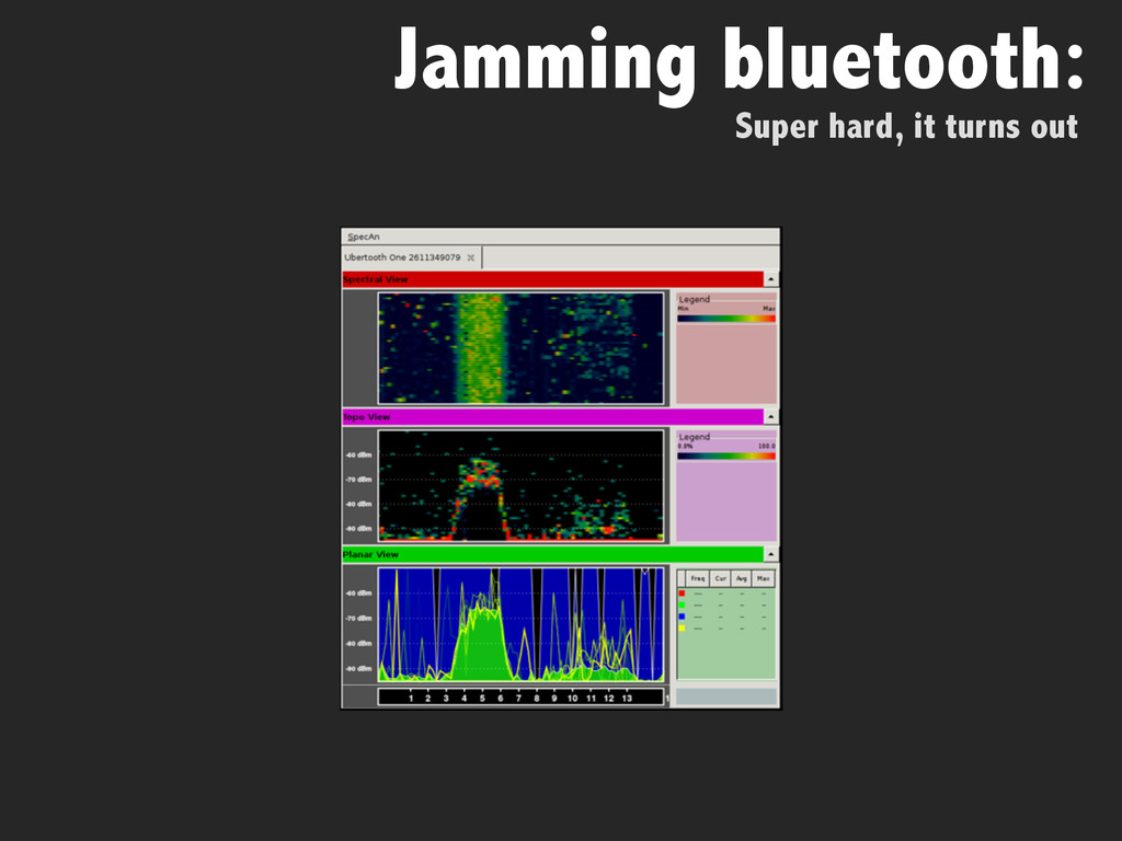 Super hard, it turns out Jamming bluetooth: