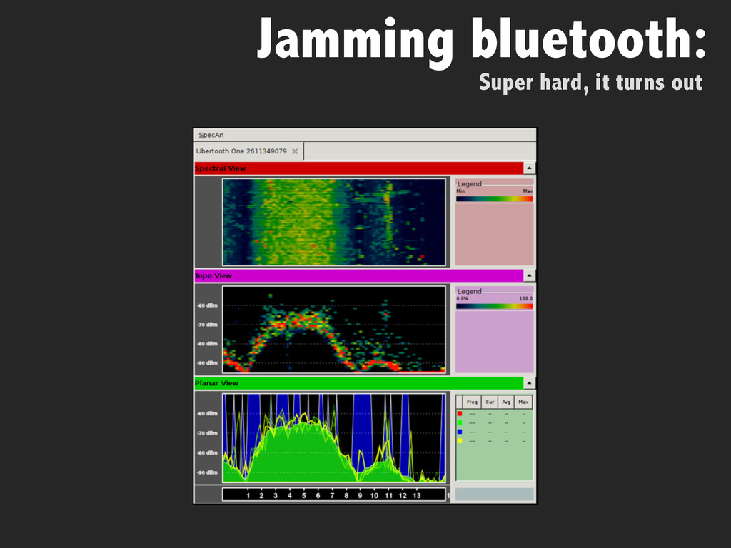 Jamming bluetooth: Super hard, it turns out