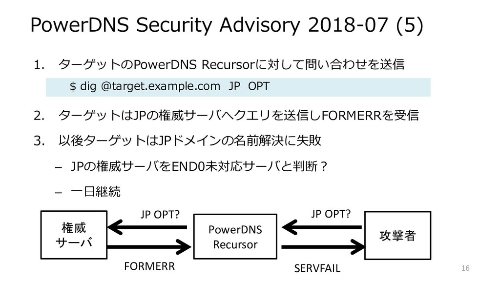 PowerDNS Security Advisory 2018-07 (5) 1. ターゲット...