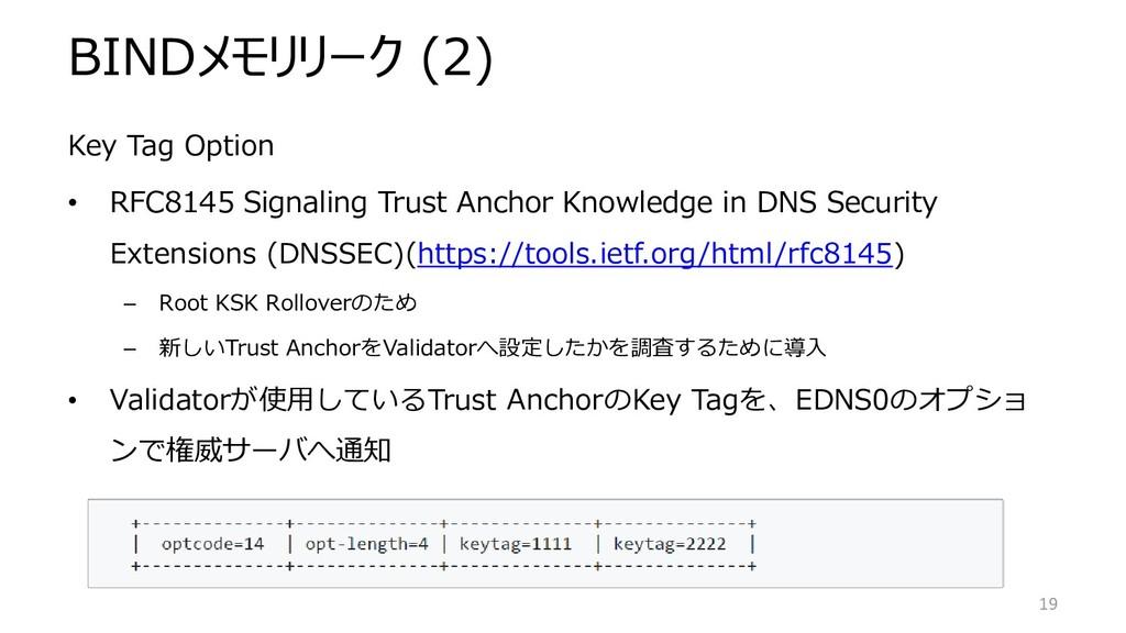 BINDメモリリーク (2) Key Tag Option • RFC8145 Signali...
