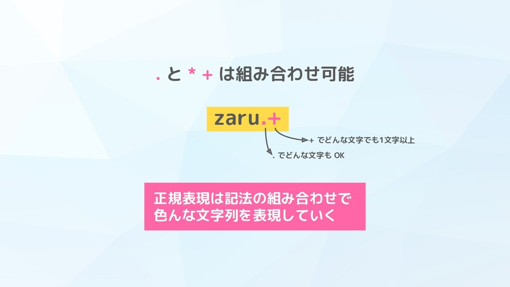 . と * + は組み合わせ可能 zaru.+ . でどんな文字も OK + でどんな文字でも...