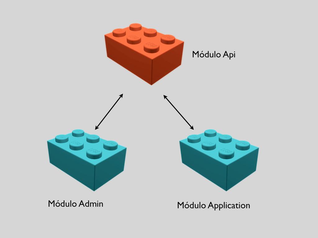 Módulo Application Módulo Api Módulo Admin