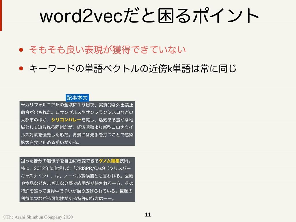 11 ©The Asahi Shimbun Company 2020 XPSEWFDͩͱࠔΔ...