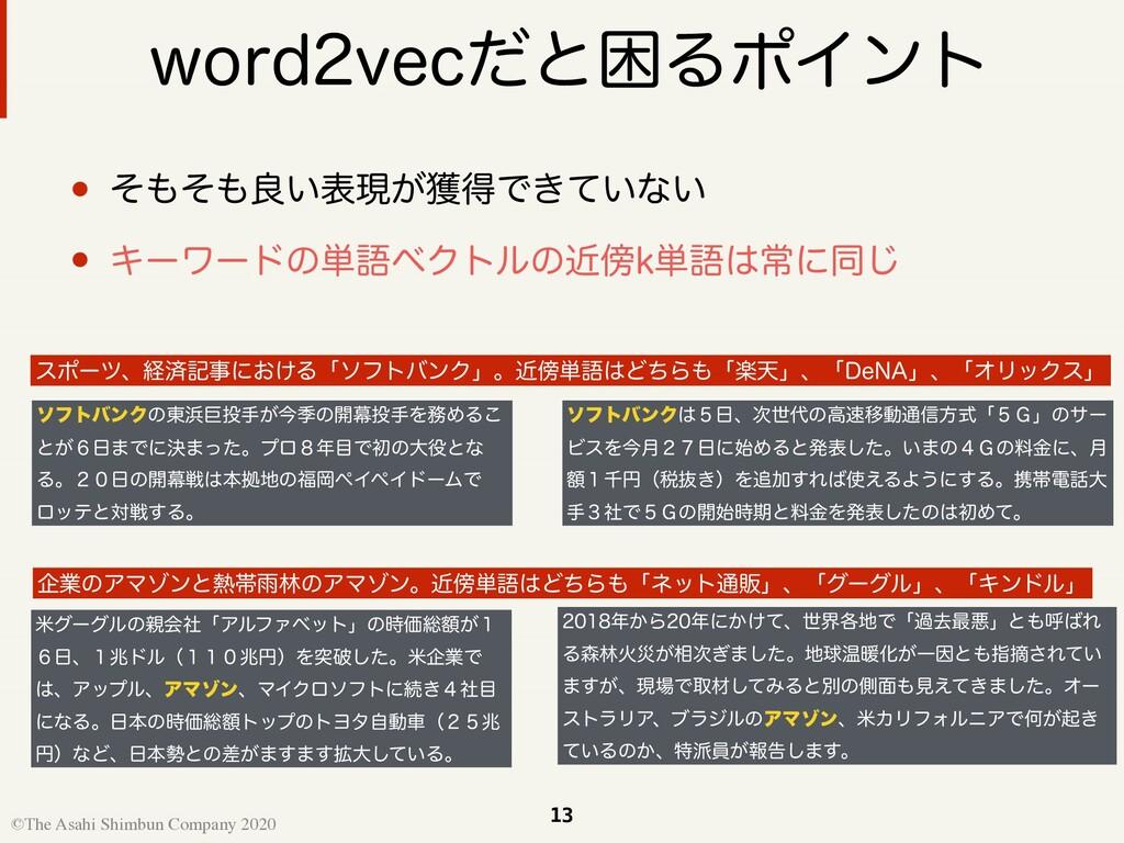 13 ©The Asahi Shimbun Company 2020 ιϑτόϯΫ̑ɺੈ...