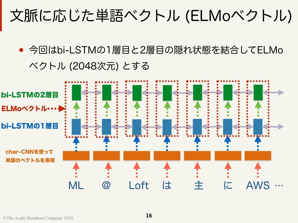 16 ©The Asahi Shimbun Company 2020 จ຺ʹԠͨ͡୯ޠϕΫτϧ...
