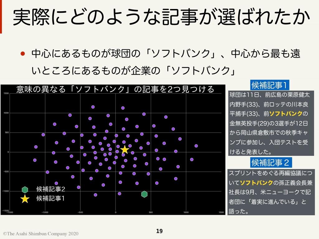19 ©The Asahi Shimbun Company 2020 ࣮ࡍʹͲͷΑ͏ͳه͕બ...